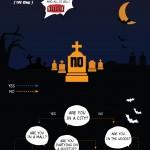 Take The Horror Movie Death Quiz