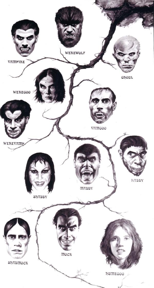 Monster Genealogy